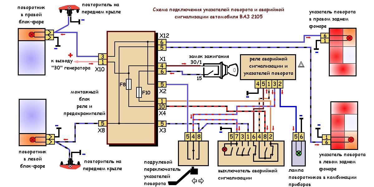 схема включения поворотников ВАЗ 2105