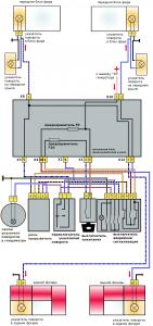 схема поворотников 2105