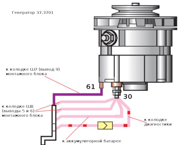 назначение проводов к генератору