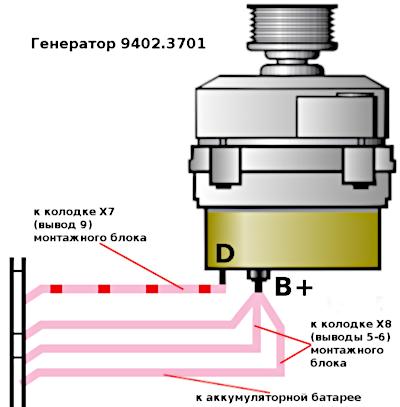 провода генератора 9402.3701