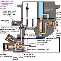 схема схх 2105-1107010-10, 2107-1107010-20 Озон