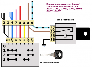 провода замка зажигания, присоединени