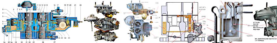 описание и устройство карбюраторов Озон