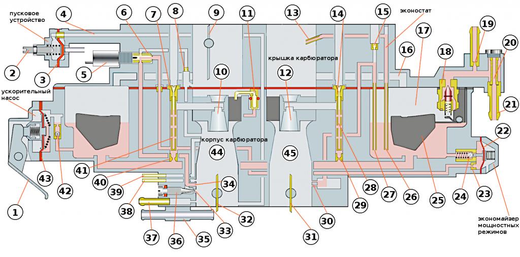 схема карбюратора 21073 Солекс