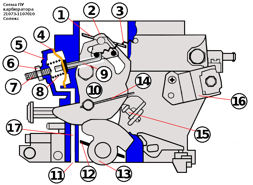 схема пускового устройства карбюратора 21073 Солекс
