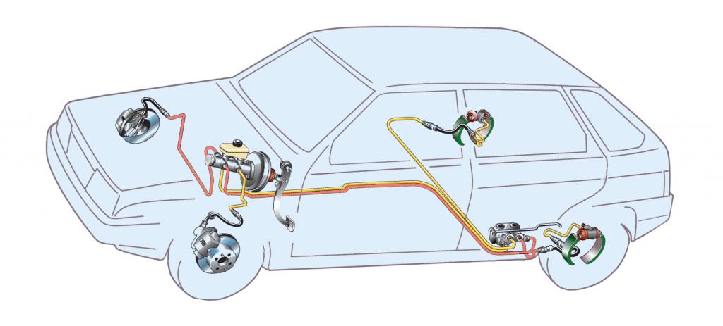 Неисправности тормозной системы автомобилей ВАЗ 2108, 2109, 21099