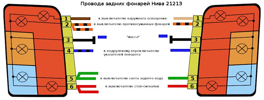 провода задних фонарей Нива 21213