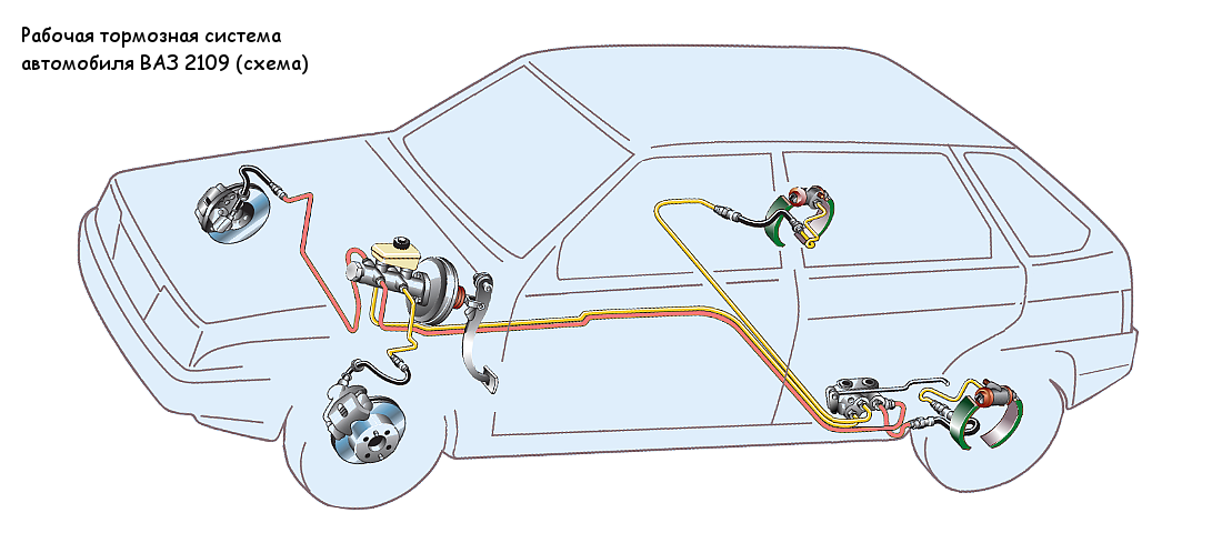 тормозная система автомобилей ВАЗ 2108, 2109, 21099