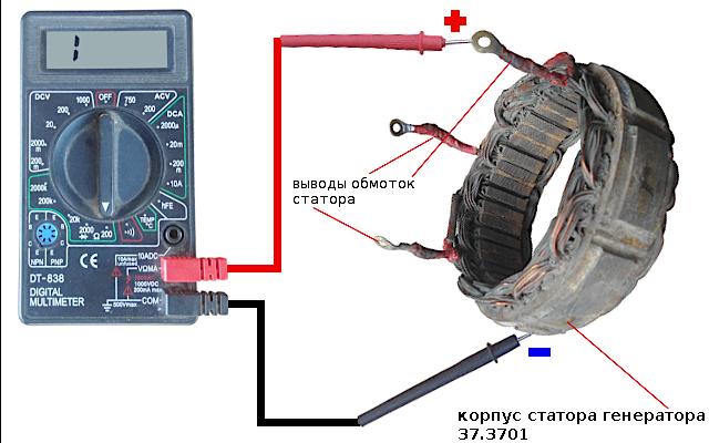 """проверка статора генератора 37.3701 на """"короткое замыкание"""""""