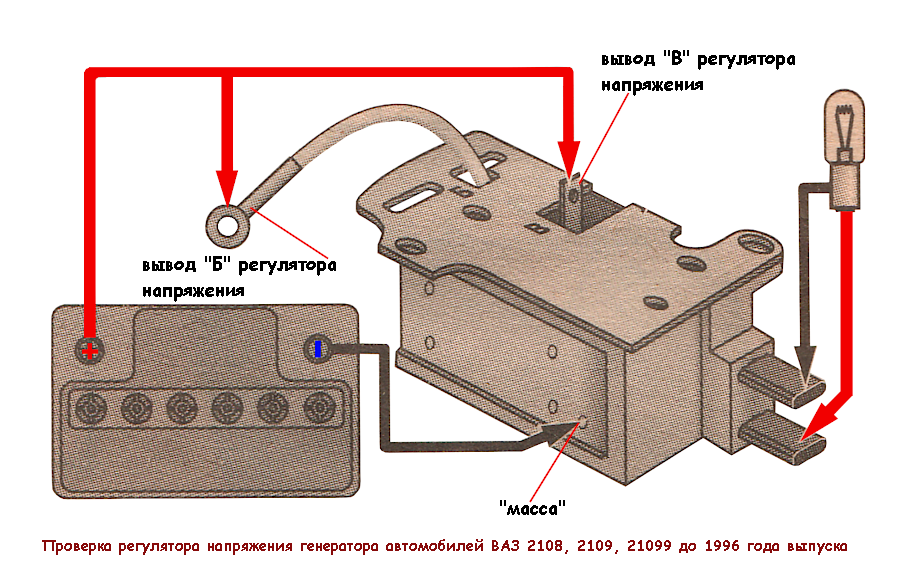 проверка регулятора напряжения 2108 до 1996 года