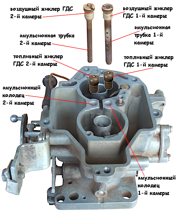 топливные и воздушные жиклеры ГДС 21073 Солекс
