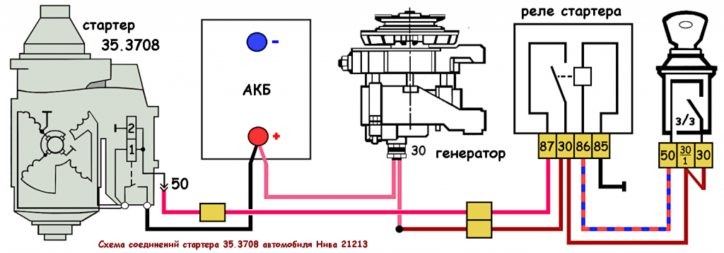 схема подключения стартера 35.3708 Нива 21213