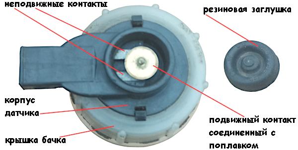 контакты датчика уровня тормозной жидкости
