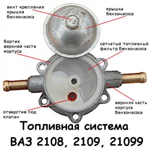топливная система автомобилей ВАЗ 2108, 2109, 21099