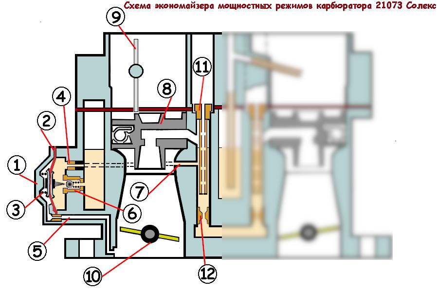 схема экономайзера мощностных режимов карбюратора Солекс 21073