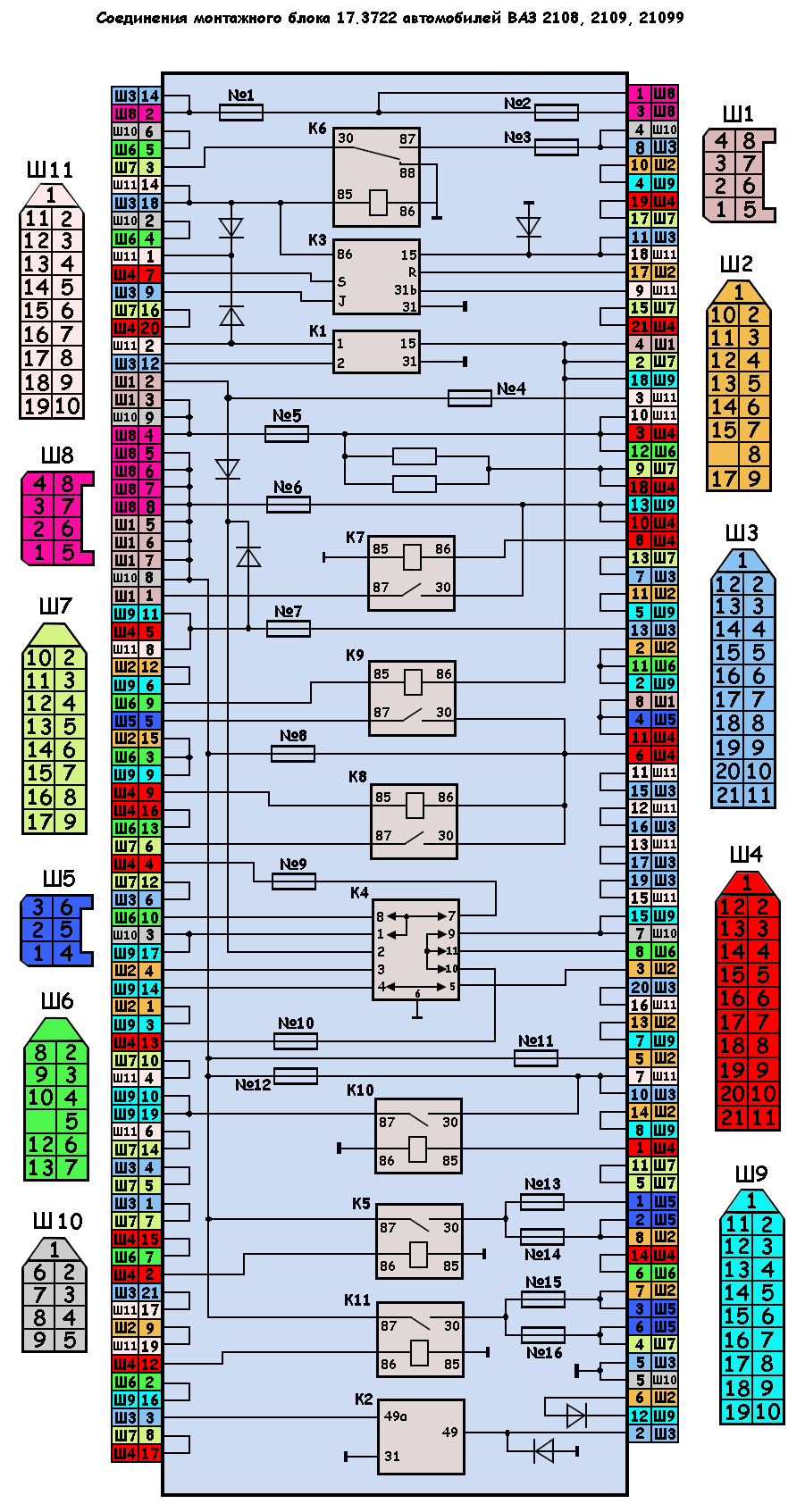 коммутация реле и предохранителей монтажного блока 17.3701 ВАЗ 2108, 2109, 21099