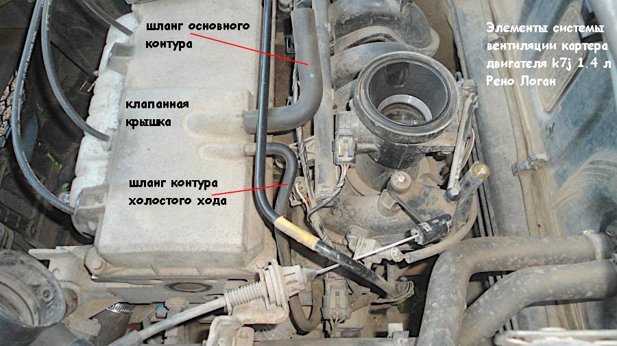 элементы системы вентиляции картера двигателя k7j Рено Логан
