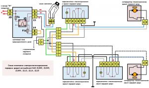 схема электростеклоподъемников 21083, 21093, 21099, 2113, 2114, 2115