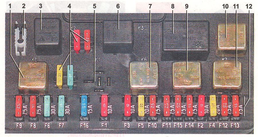 монтажный блок 2114 предохранители и реле