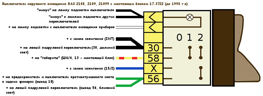 выключатель наружного освещения ВАЗ 2108, 2109 до 1998 г.