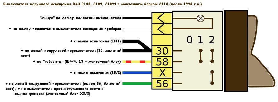выключатель наружного освещения ВАЗ 2108, 2109 после 1998 г.