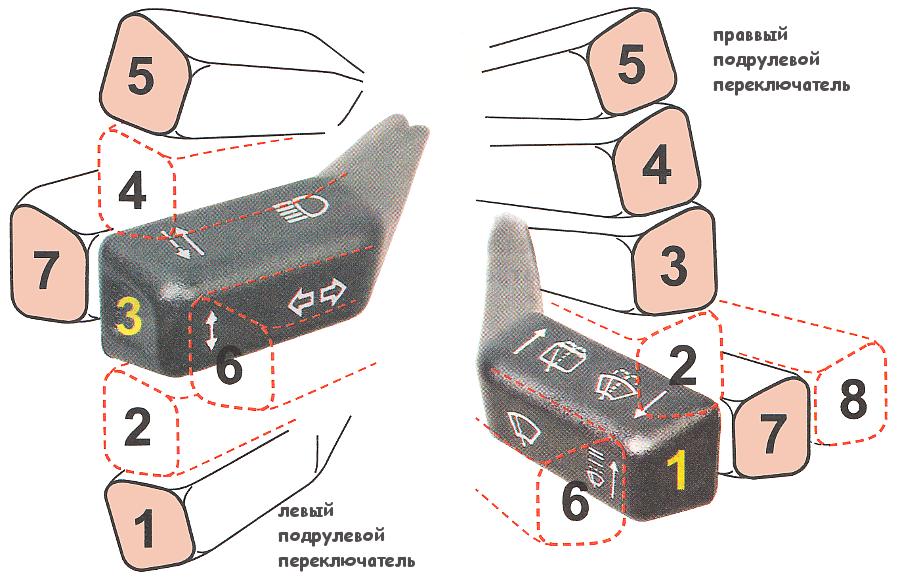 схема: положения подрулевого переключателя 2108, 2109