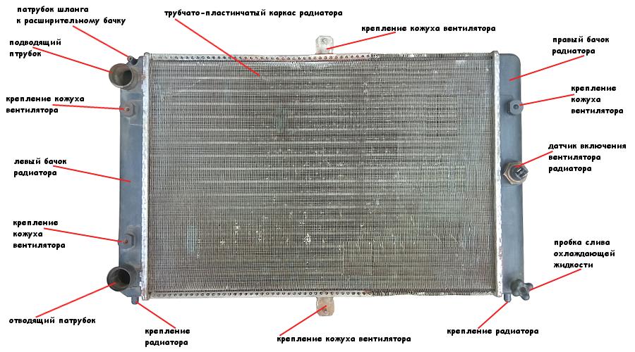 радиатор 2108, 2109, 21099
