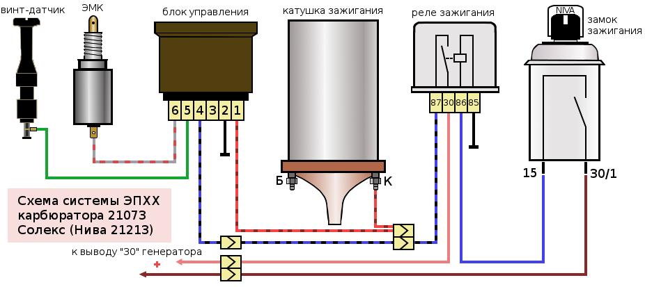 схема ЭПХХ 21073 Солекс