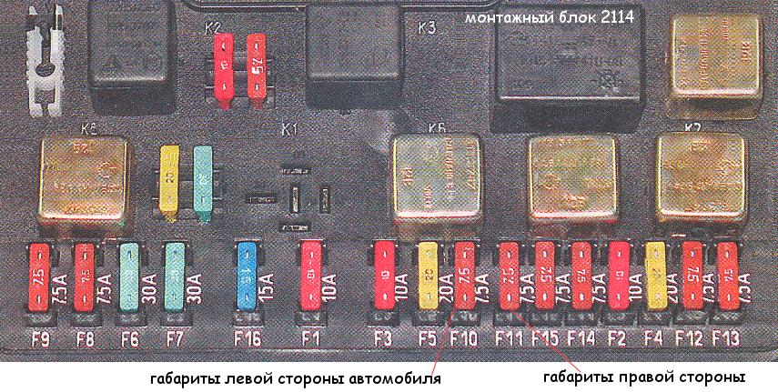 предохранители габаритов 2109, 2108 (блок 2114)