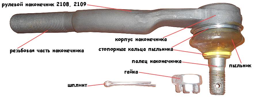 рулевой наконечник 2108