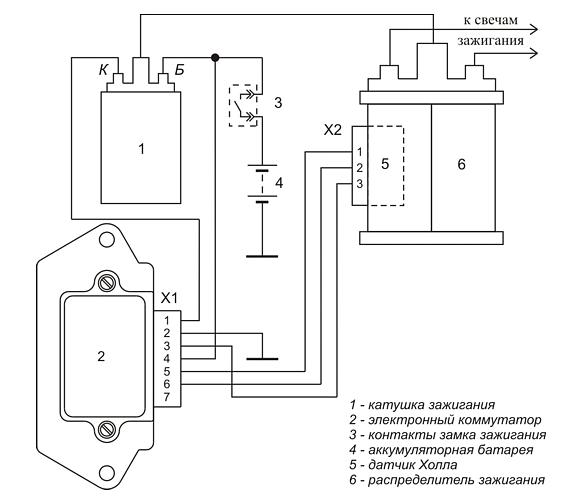 схема подключения коммутатора ВАЗ 2108, 2109, 21099