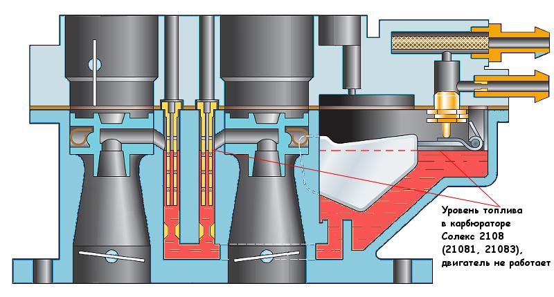 схема-уровень топлива Солекс