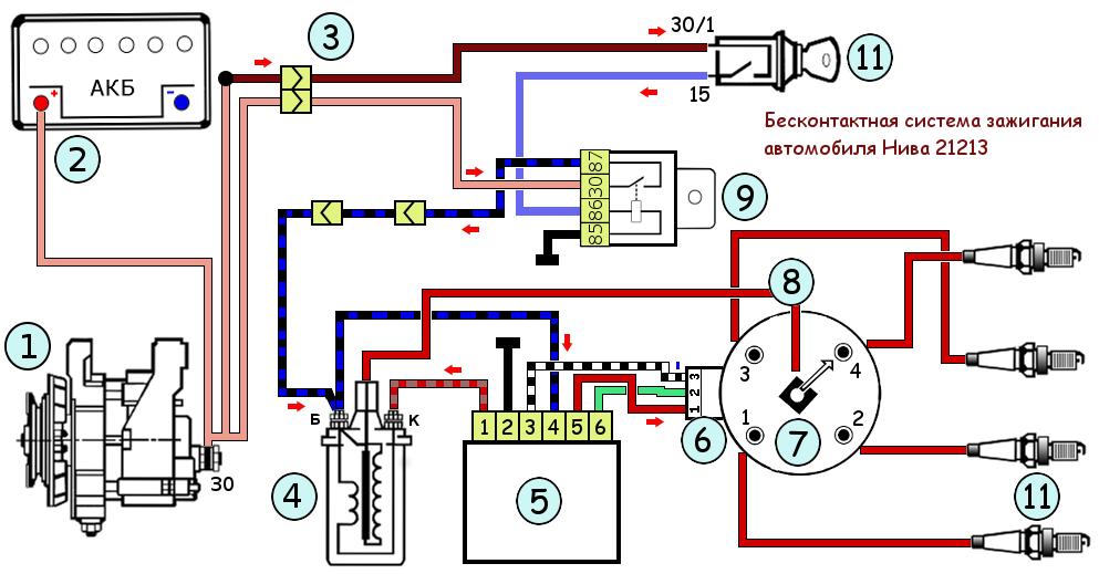 Схема замка зажигания нива 21213