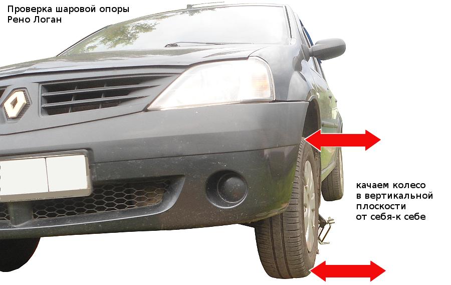 Проверка шаровых опор передней подвески автомобиля Рено Логан