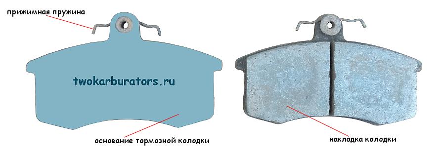 тормозные колодки ВАЗ 2108, 2109, 21099