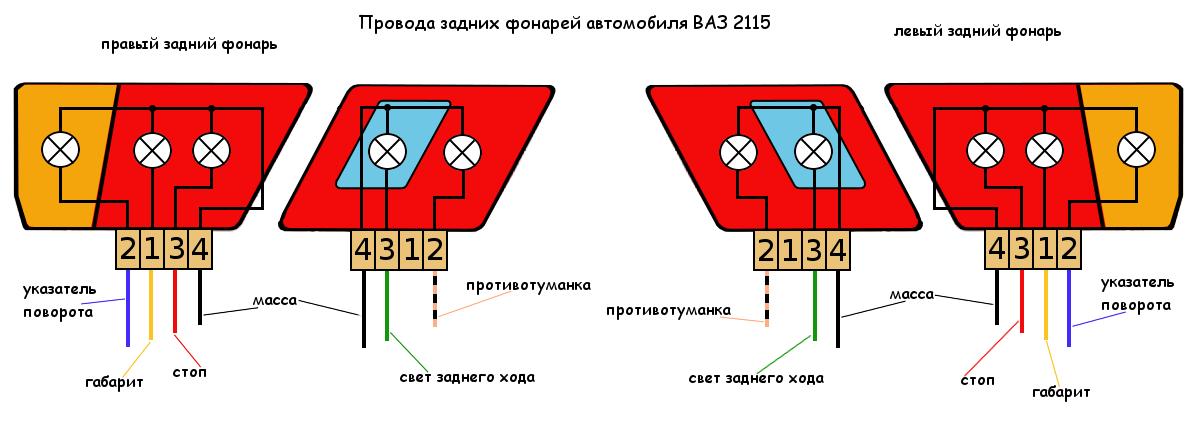 провода задних фонарей ВАЗ 2115