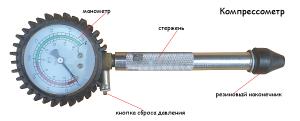 инструмент измерения компрессии - компрессометр