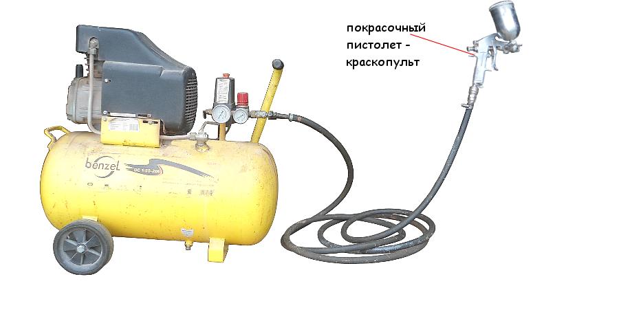 краскопульт и компрессор