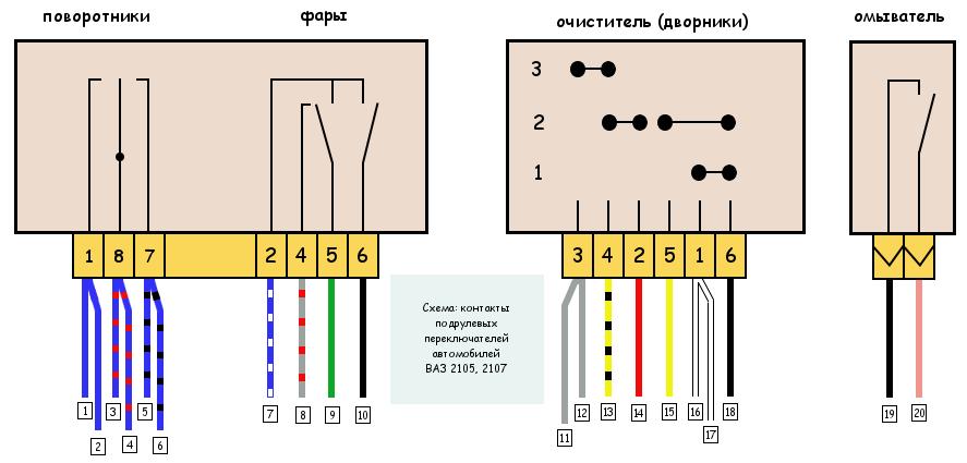 схема: контакты подрулевых переключателей ВАЗ 2105, 2107