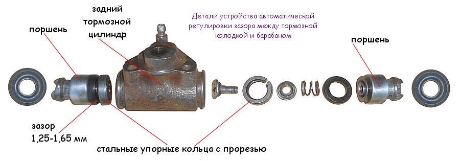 устройство автоматической регулировки зазора между тормозными колодками и барабаном