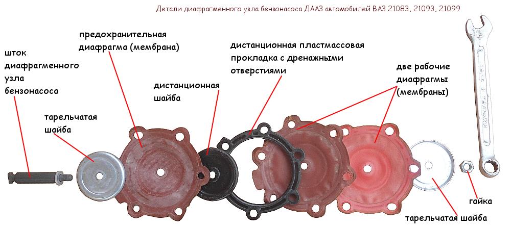 Детали диафрагменного узла бензонасоса ВАЗ 21083, 21093