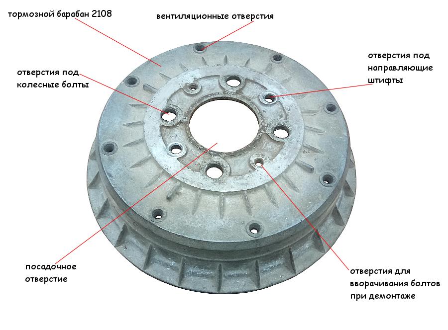 устройство тормозного барабана ВАЗ 2108, 2109, 21099