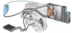 уходит антифриз причины неисправности системы охлаждения двигателя