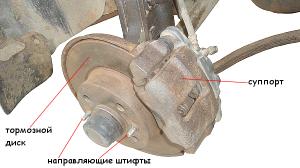 тормозные диски автомобилей ВАЗ 2108, 2109, 21099