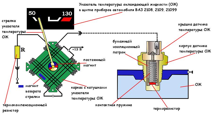 схема подключения указателя температуры ОЖ ВАЗ 2108, 2109, 21099