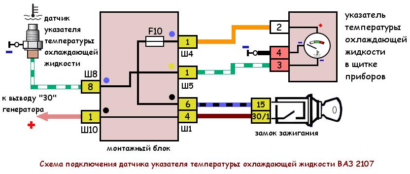датчик указателя температуры охлаждающей жидкости ВАЗ 2107