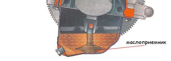 маслоприемник в поддоне двигателя 21083