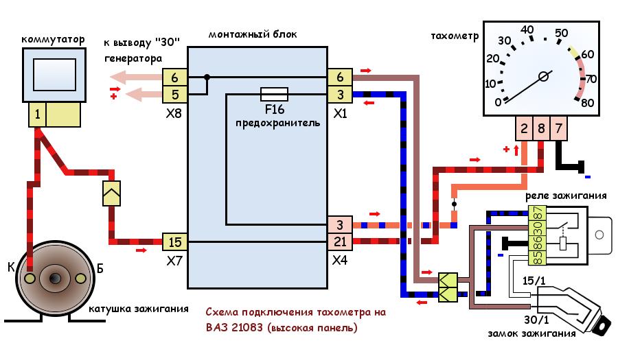 Схема подключения тахометра на ВАЗ 21083, 21093, 21099