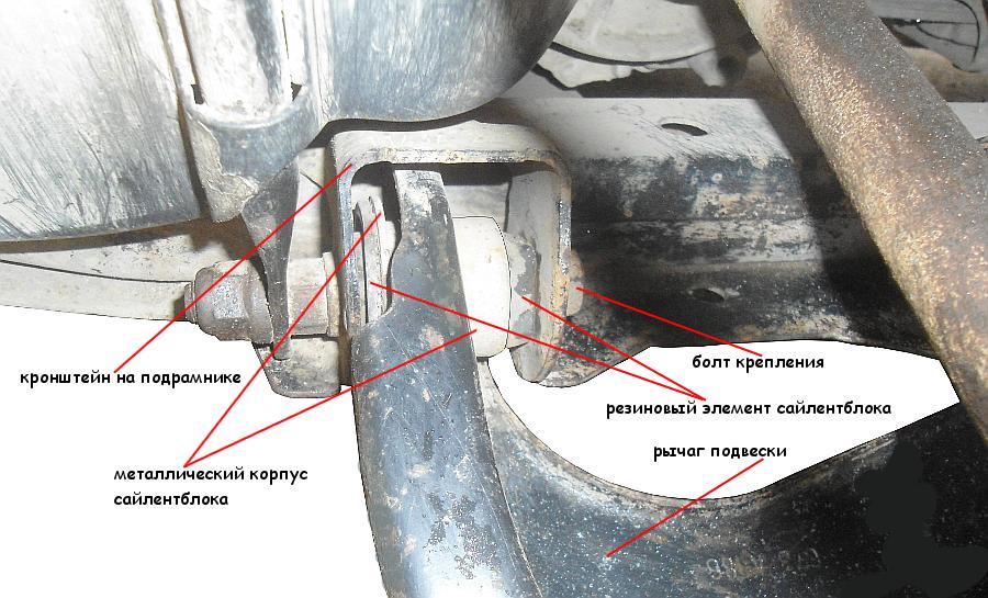 сайлентблок рычага передней подвески Рено Логан
