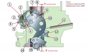 схема пусковое устройство ПУ карбюратора Солекс 21083